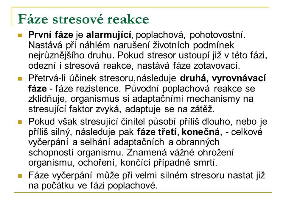 Fáze stresové reakce