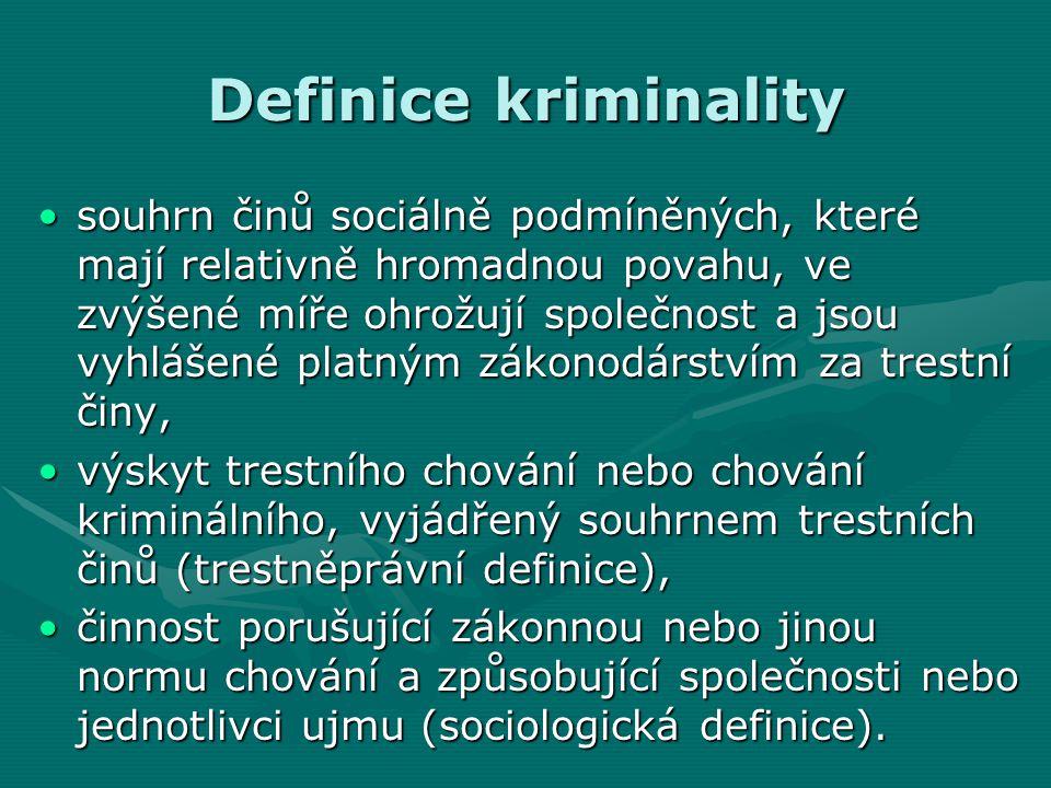 Definice kriminality