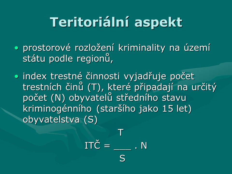 Teritoriální aspekt prostorové rozložení kriminality na území státu podle regionů,