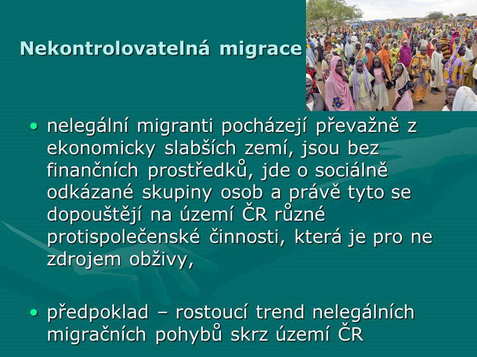 Nekontrolovatelná migrace