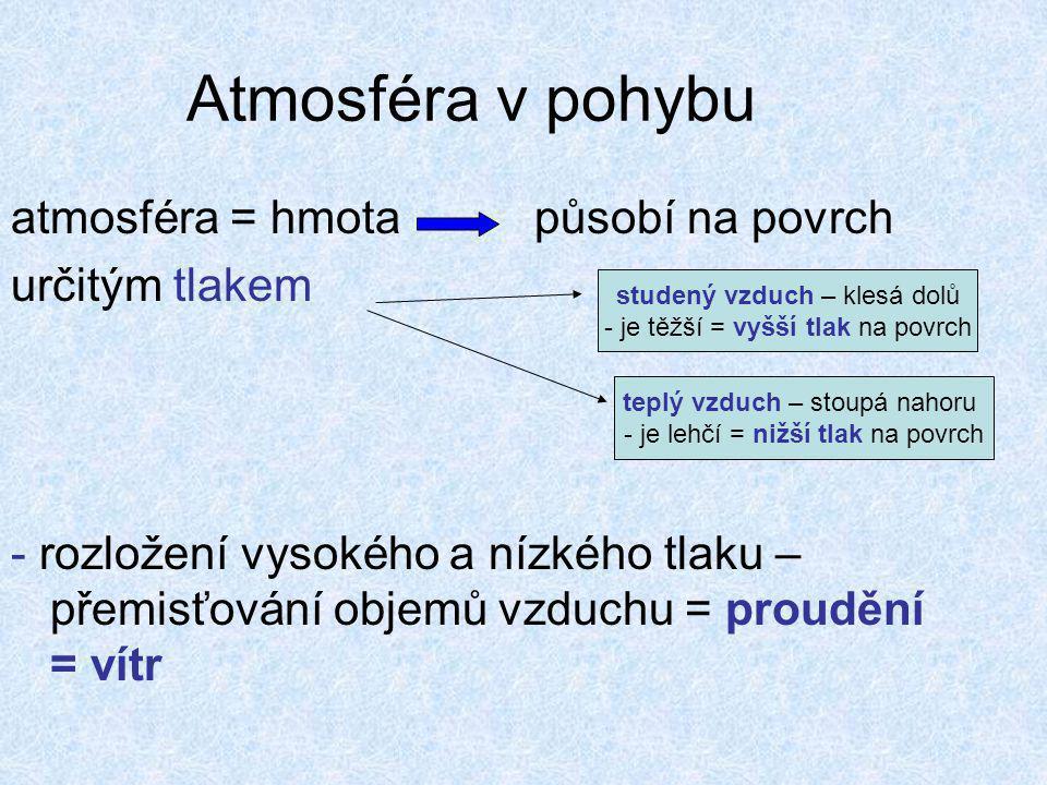Atmosféra v pohybu atmosféra = hmota působí na povrch určitým tlakem