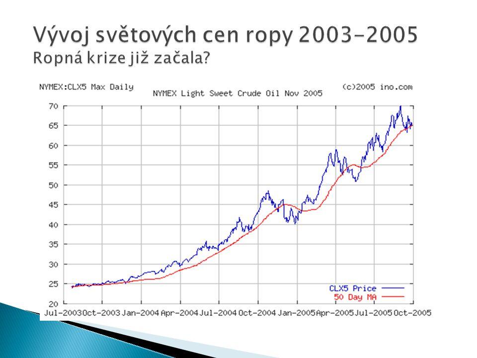 Vývoj světových cen ropy 2003-2005 Ropná krize již začala