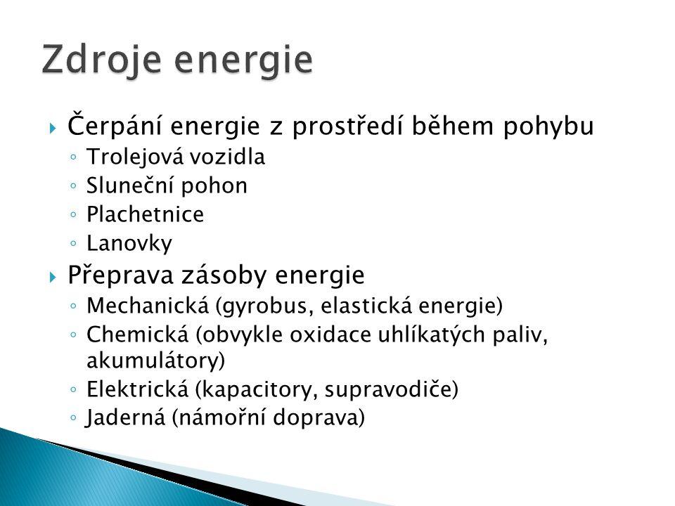 Zdroje energie Čerpání energie z prostředí během pohybu