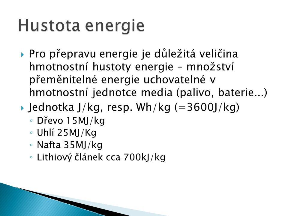 Hustota energie