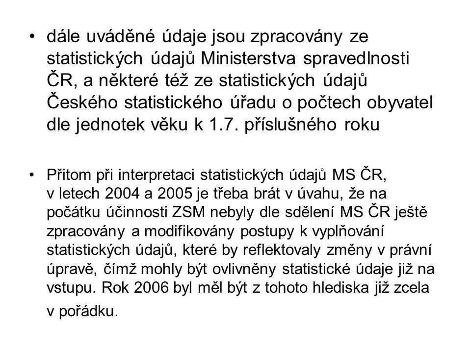 dále uváděné údaje jsou zpracovány ze statistických údajů Ministerstva spravedlnosti ČR, a některé též ze statistických údajů Českého statistického úřadu o počtech obyvatel dle jednotek věku k 1.7. příslušného roku