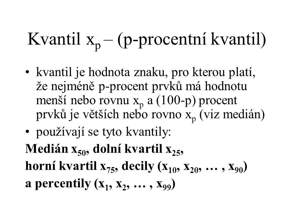Kvantil xp – (p-procentní kvantil)
