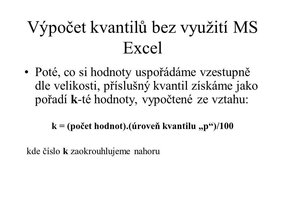 Výpočet kvantilů bez využití MS Excel
