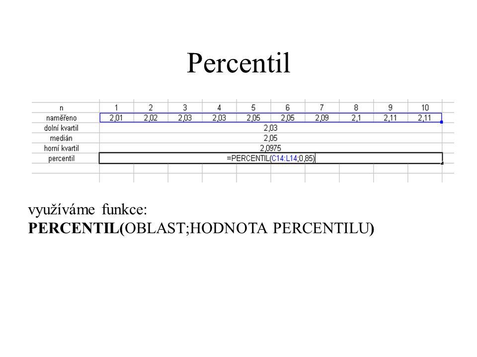 Percentil využíváme funkce: PERCENTIL(OBLAST;HODNOTA PERCENTILU)