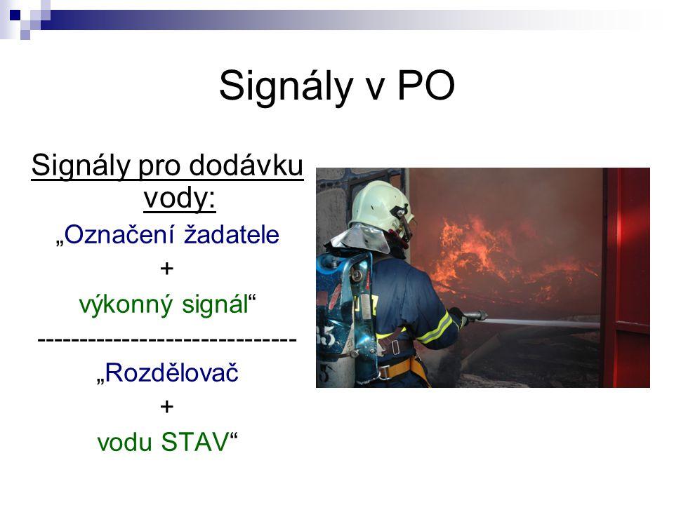 """Signály v PO Signály pro dodávku vody: """"Označení žadatele +"""