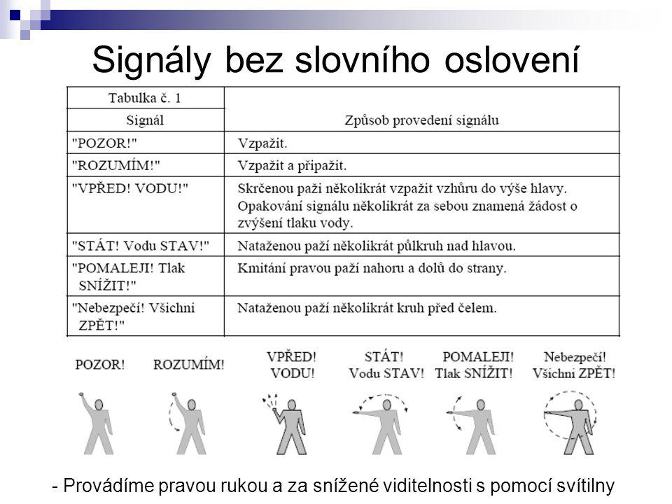 Signály bez slovního oslovení
