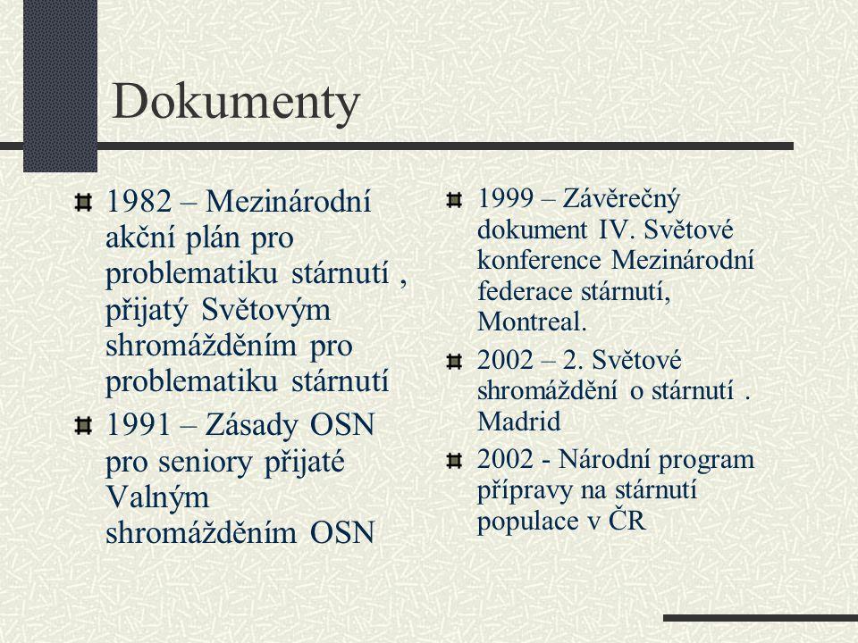 Dokumenty 1982 – Mezinárodní akční plán pro problematiku stárnutí , přijatý Světovým shromážděním pro problematiku stárnutí.