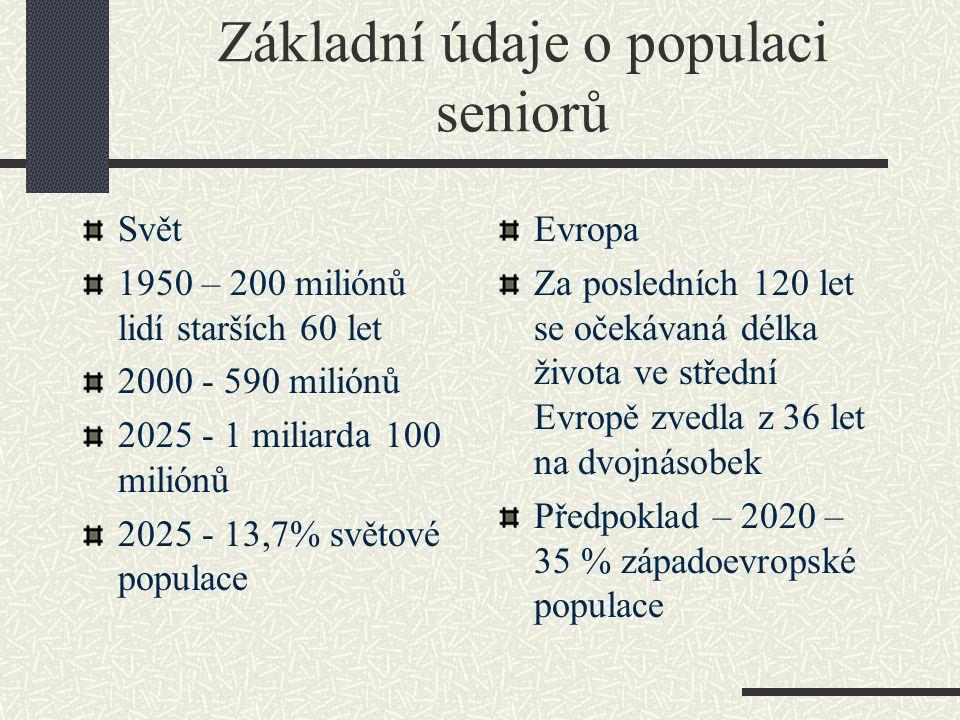 Základní údaje o populaci seniorů