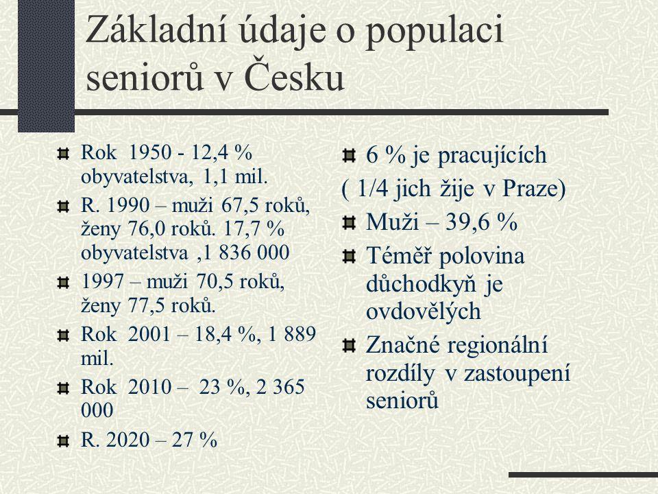Základní údaje o populaci seniorů v Česku