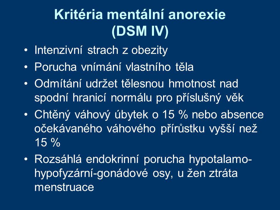 Kritéria mentální anorexie (DSM IV)