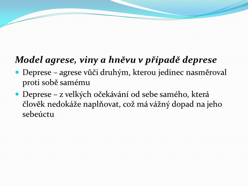 Model agrese, viny a hněvu v případě deprese