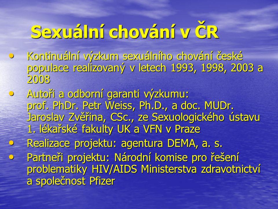 Sexuální chování v ČR Kontinuální výzkum sexuálního chování české populace realizovaný v letech 1993, 1998, 2003 a 2008.