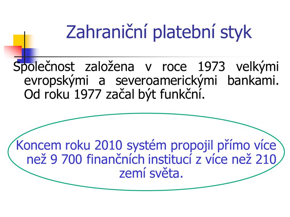 Zahraniční platební styk