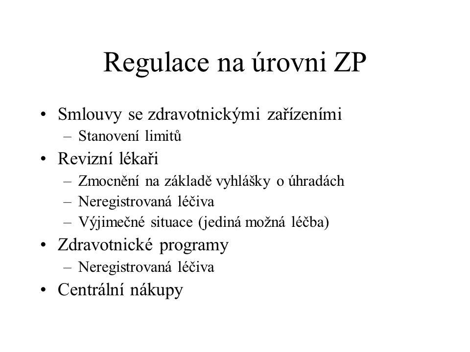 Regulace na úrovni ZP Smlouvy se zdravotnickými zařízeními