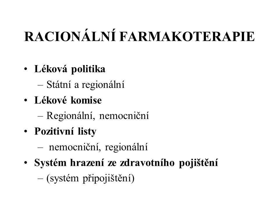 RACIONÁLNÍ FARMAKOTERAPIE