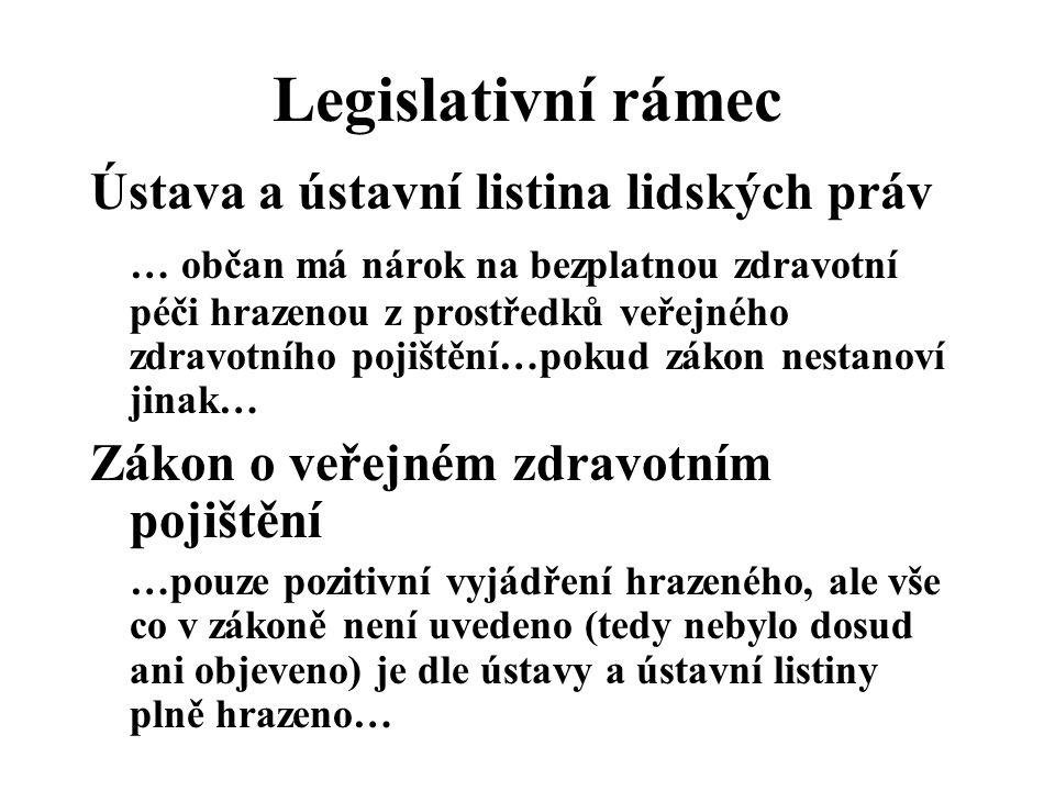 Legislativní rámec Ústava a ústavní listina lidských práv
