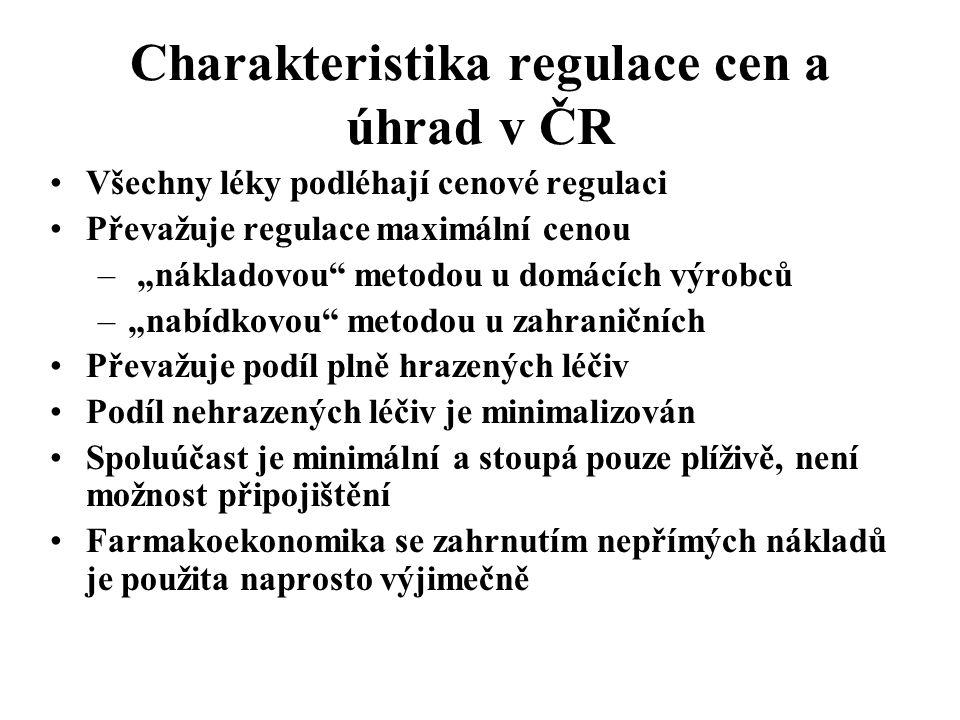 Charakteristika regulace cen a úhrad v ČR