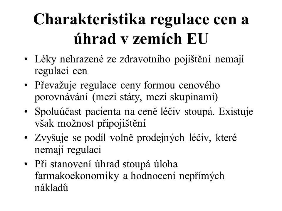 Charakteristika regulace cen a úhrad v zemích EU