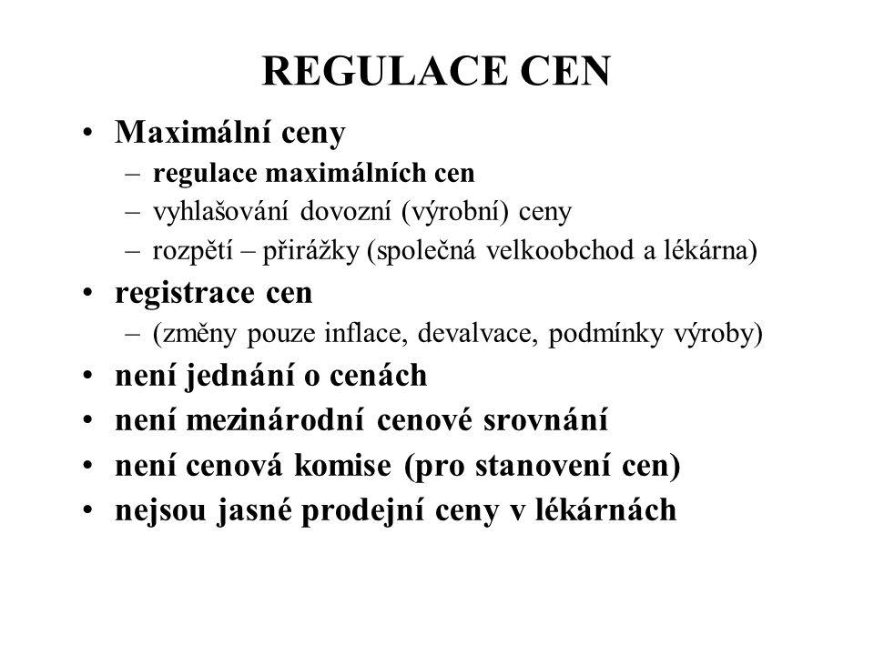 REGULACE CEN Maximální ceny registrace cen není jednání o cenách