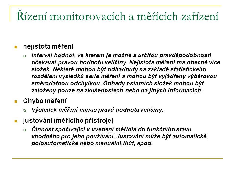 Řízení monitorovacích a měřících zařízení