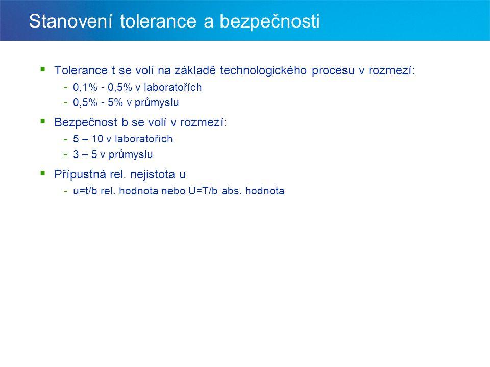 Stanovení tolerance a bezpečnosti