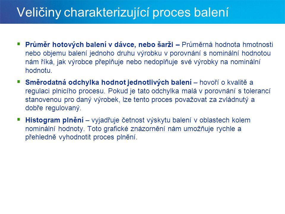 Veličiny charakterizující proces balení