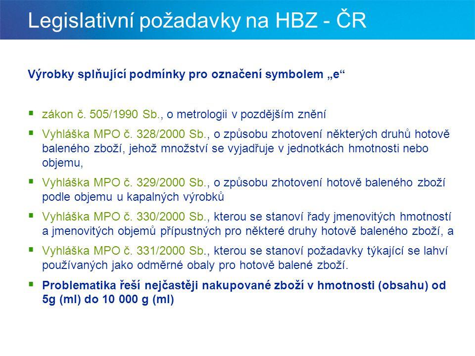Legislativní požadavky na HBZ - ČR