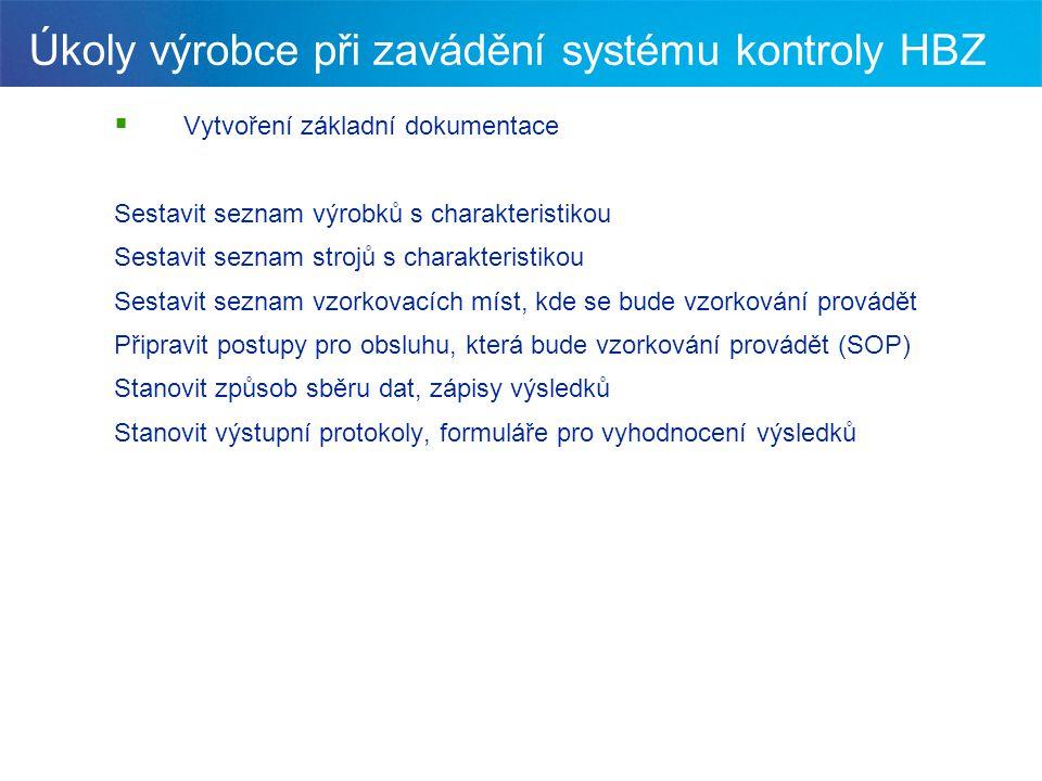 Úkoly výrobce při zavádění systému kontroly HBZ