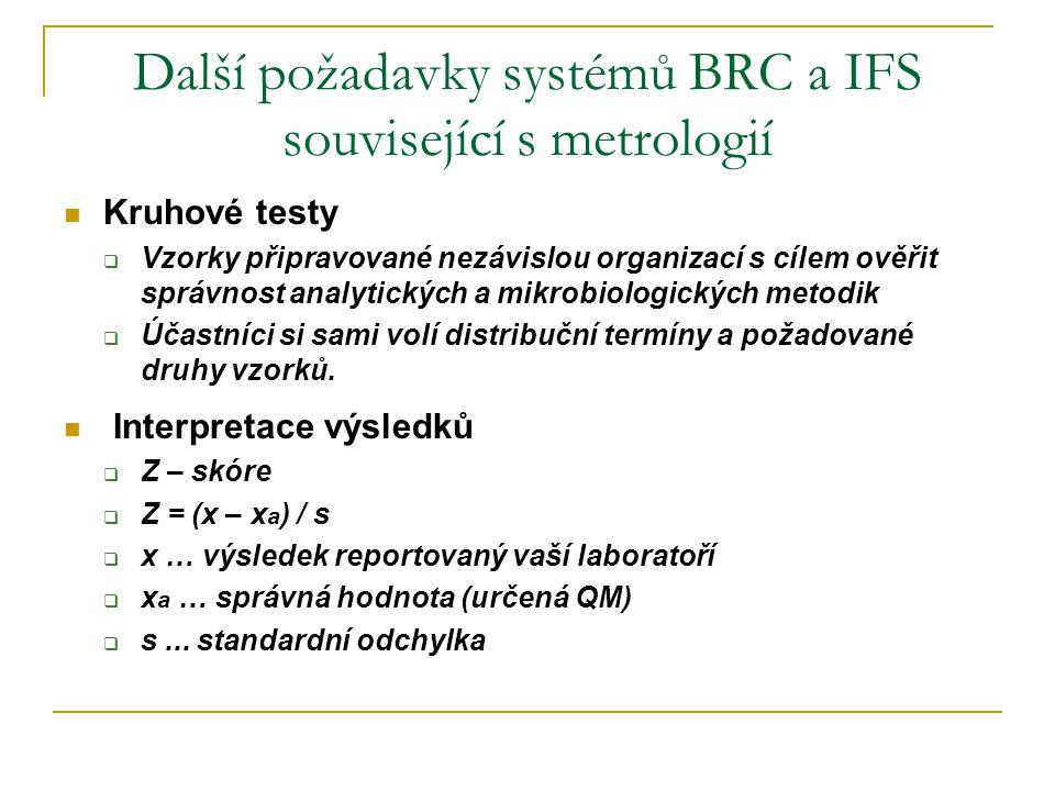 Další požadavky systémů BRC a IFS související s metrologií