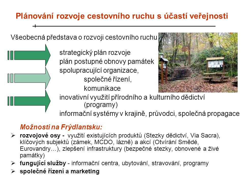 Plánování rozvoje cestovního ruchu s účastí veřejnosti