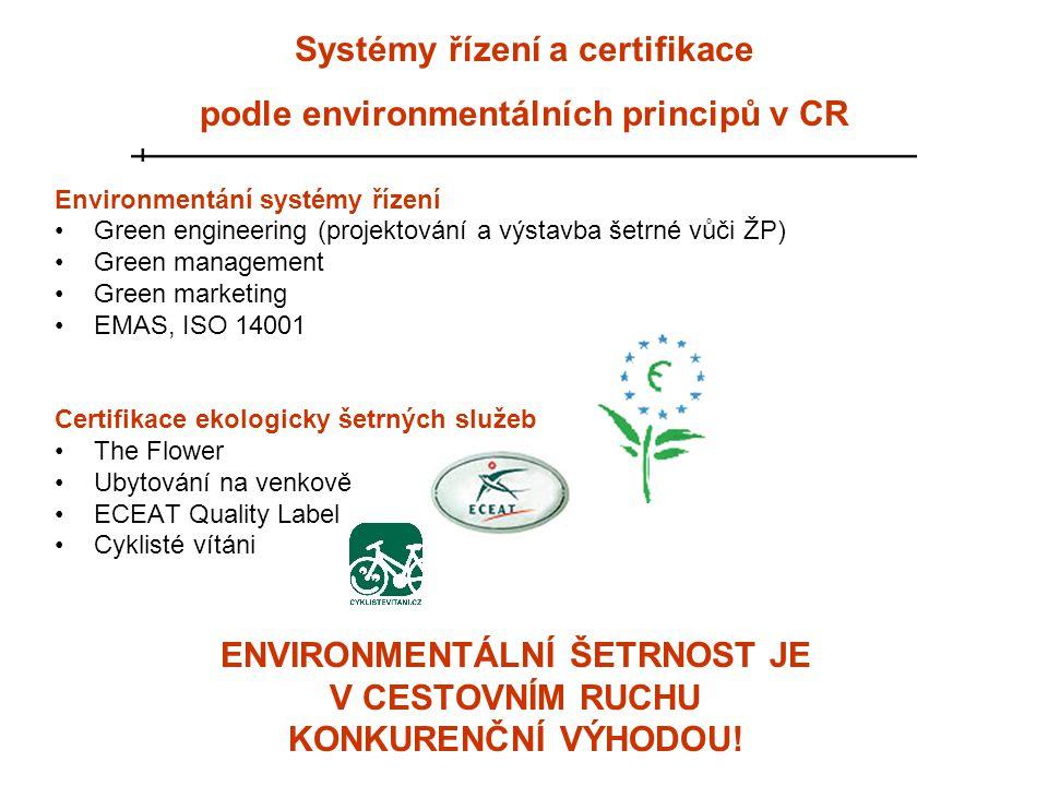 Systémy řízení a certifikace podle environmentálních principů v CR