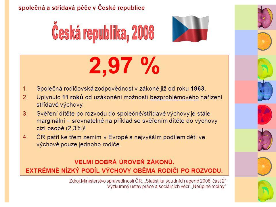 společná a střídavá péče v České republice