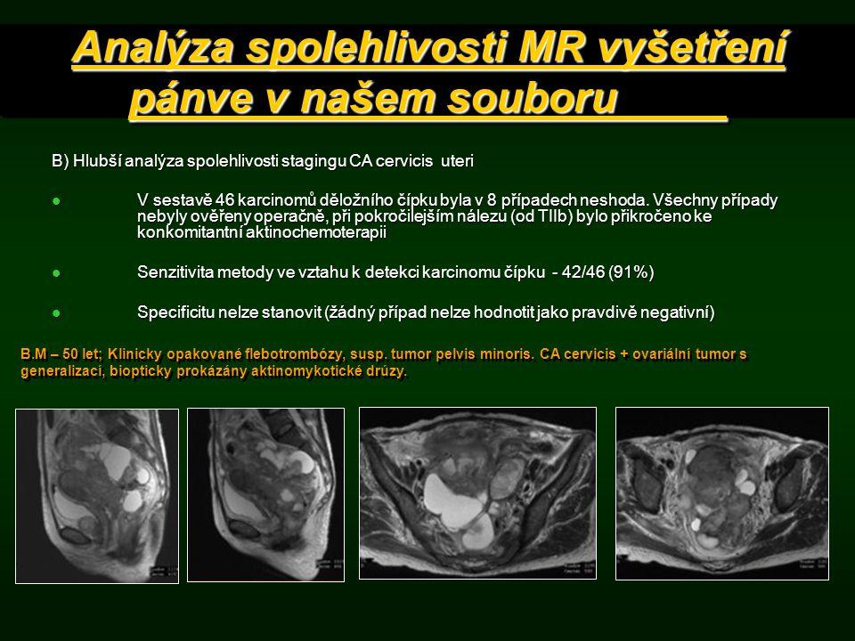 Analýza spolehlivosti MR vyšetření pánve v našem souboru