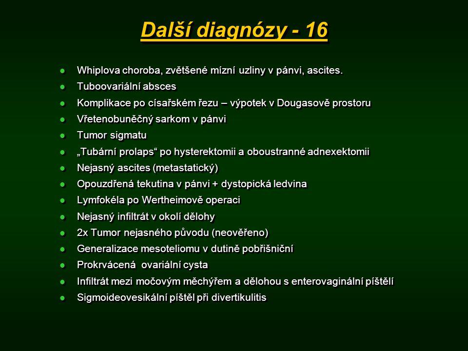 Další diagnózy - 16 Whiplova choroba, zvětšené mízní uzliny v pánvi, ascites. Tuboovariální absces.