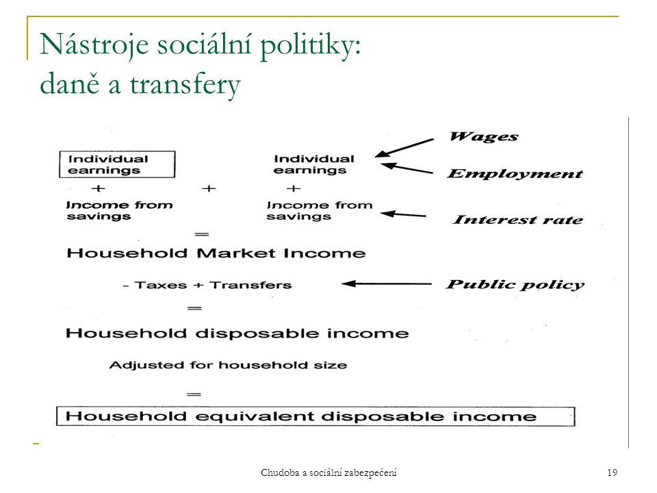 Nástroje sociální politiky: daně a transfery