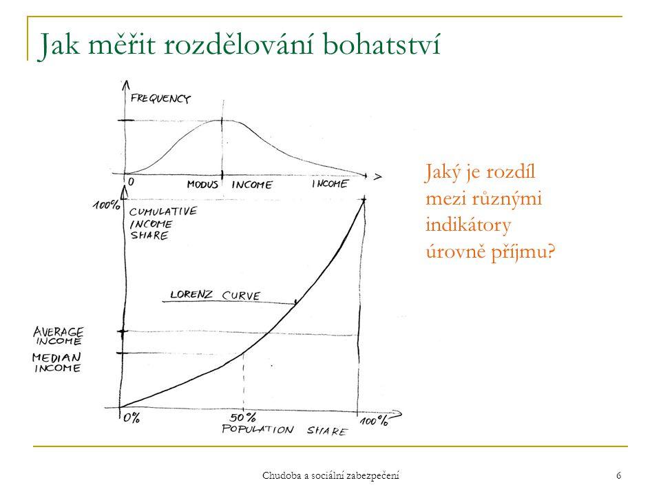 Jak měřit rozdělování bohatství