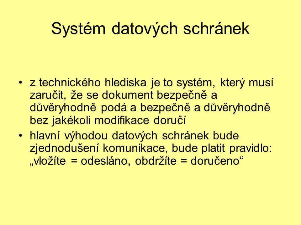 Systém datových schránek