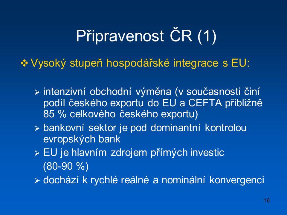 Připravenost ČR (1) Vysoký stupeň hospodářské integrace s EU: