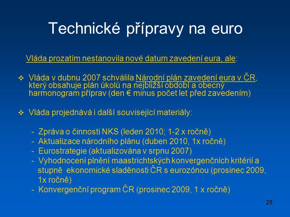 Technické přípravy na euro