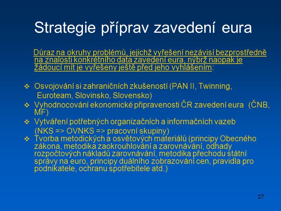 Strategie příprav zavedení eura