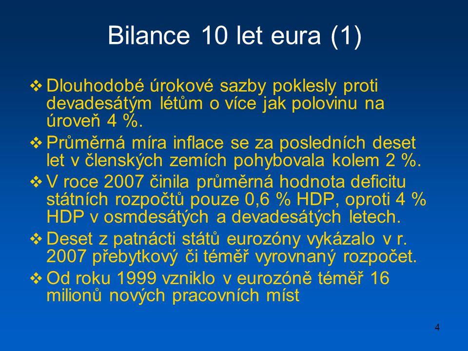 Bilance 10 let eura (1) Dlouhodobé úrokové sazby poklesly proti devadesátým létům o více jak polovinu na úroveň 4 %.