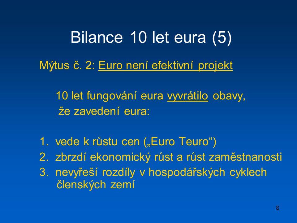 Bilance 10 let eura (5) Mýtus č. 2: Euro není efektivní projekt