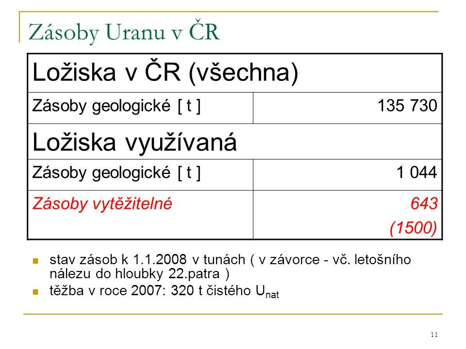Ložiska v ČR (všechna) Ložiska využívaná Zásoby Uranu v ČR