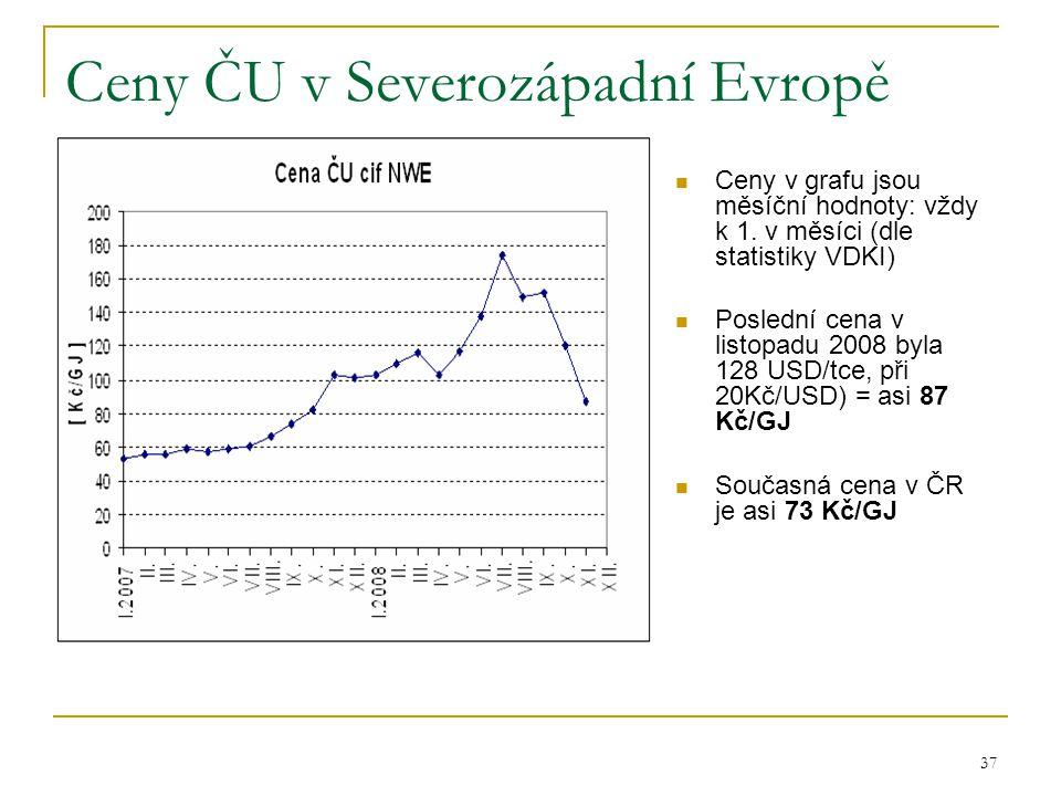 Ceny ČU v Severozápadní Evropě