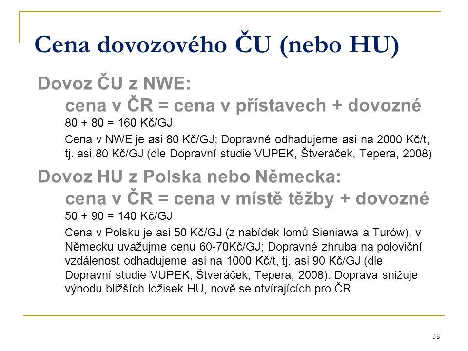 Cena dovozového ČU (nebo HU)