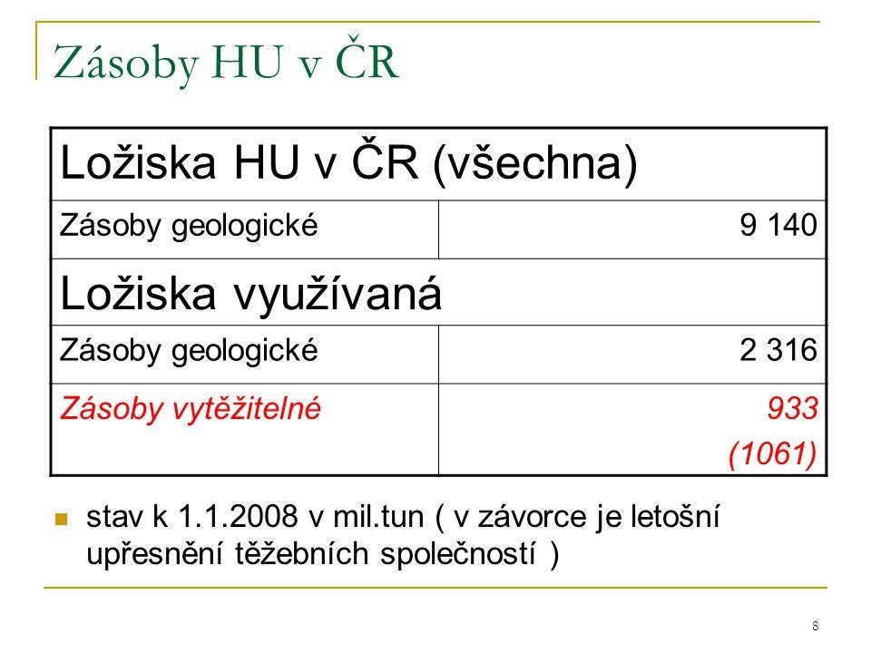 Zásoby HU v ČR Ložiska HU v ČR (všechna) Ložiska využívaná